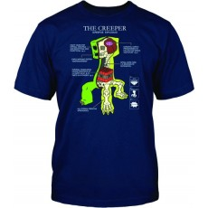 Camiseta minecraft anatomy  m